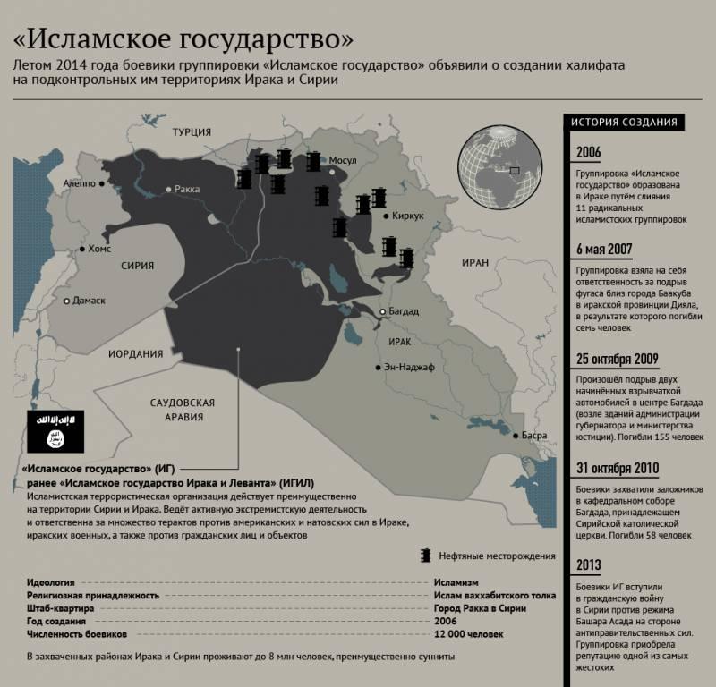Что такое исламское государство ИГИЛ? Все о ИГ